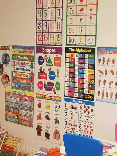 Photo of Learn & Play Family WeeCare